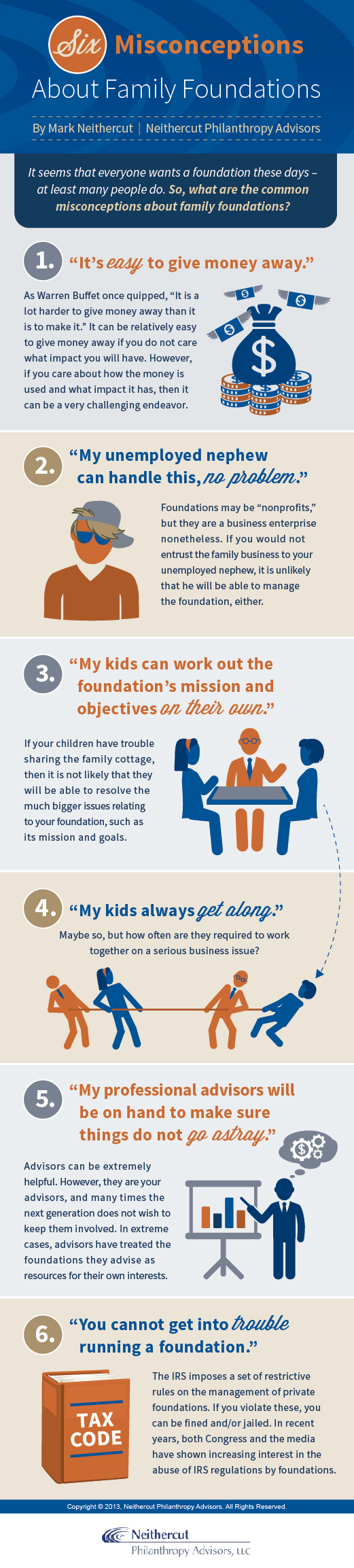 Six Misconceptions About Family Foundations